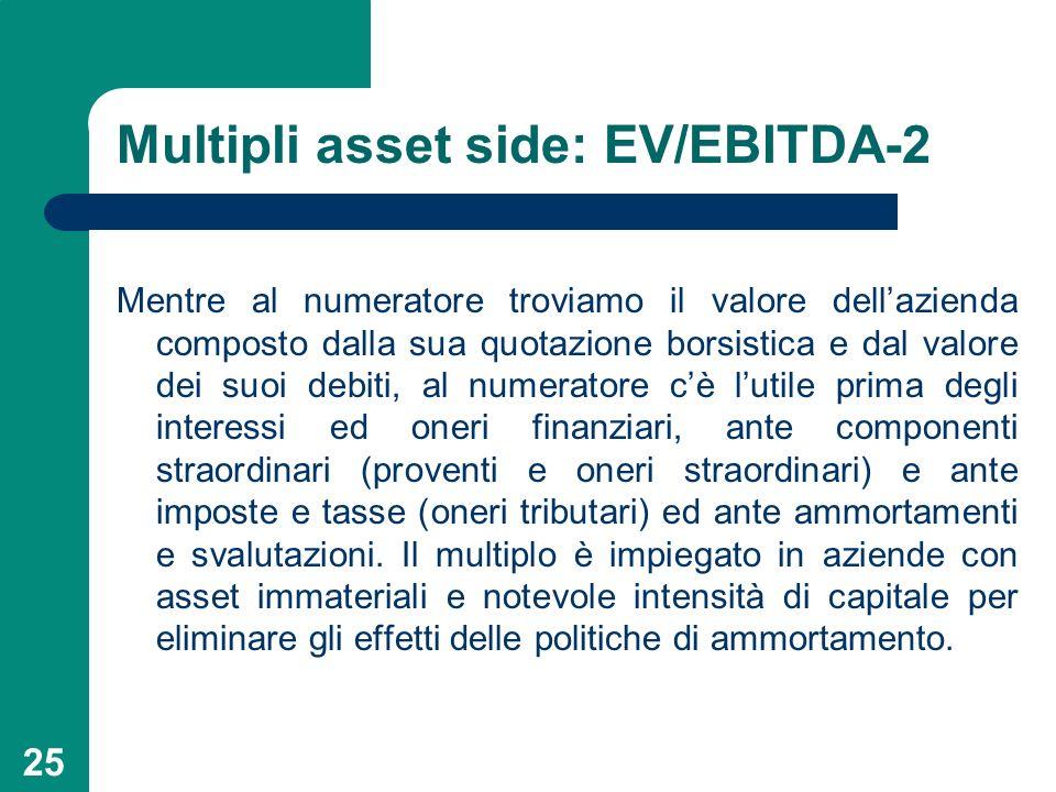 25 Multipli asset side: EV/EBITDA-2 Mentre al numeratore troviamo il valore dellazienda composto dalla sua quotazione borsistica e dal valore dei suoi