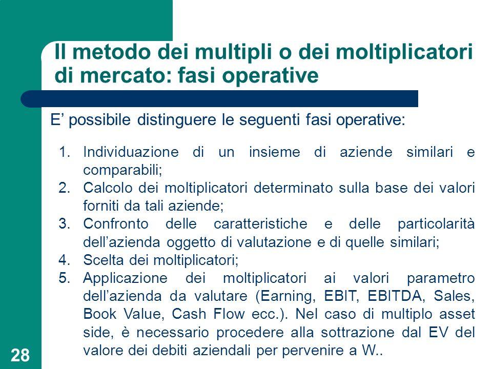28 Il metodo dei multipli o dei moltiplicatori di mercato: fasi operative E possibile distinguere le seguenti fasi operative: 1.Individuazione di un i