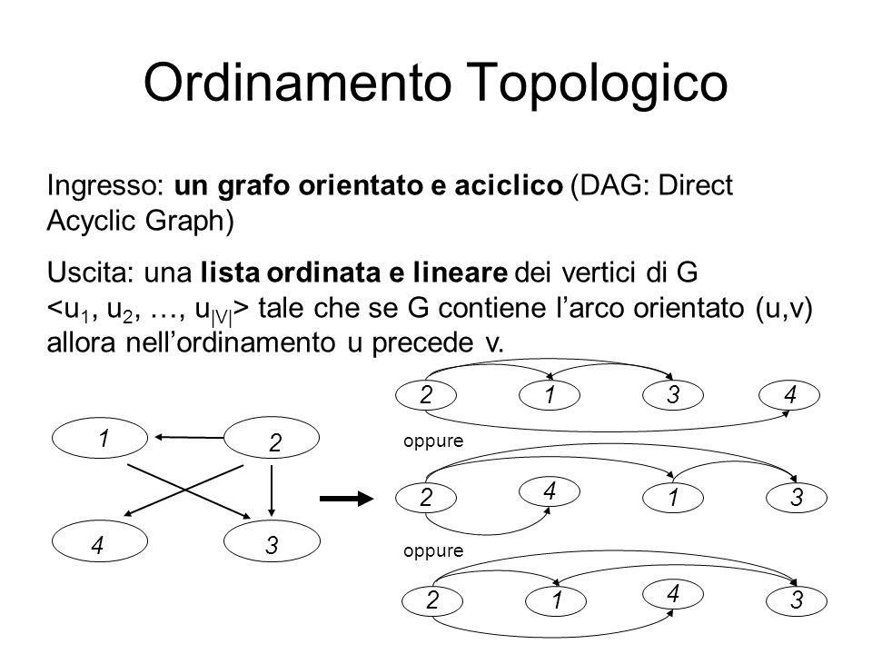 Ordinamento Topologico Ingresso: un grafo orientato e aciclico (DAG: Direct Acyclic Graph) Uscita: una lista ordinata e lineare dei vertici di G tale