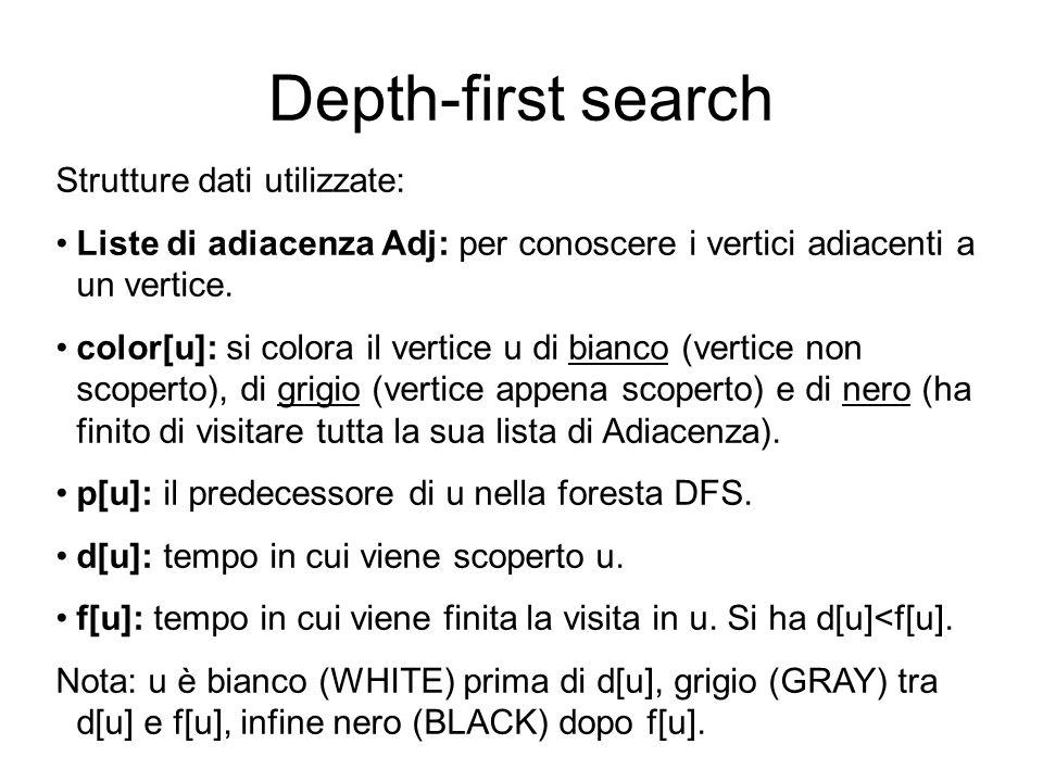 Depth-first search Strutture dati utilizzate: Liste di adiacenza Adj: per conoscere i vertici adiacenti a un vertice. color[u]: si colora il vertice u