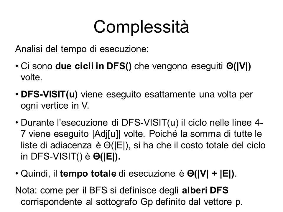 Complessità Analisi del tempo di esecuzione: Ci sono due cicli in DFS() che vengono eseguiti Θ(|V|) volte. DFS-VISIT(u) viene eseguito esattamente una