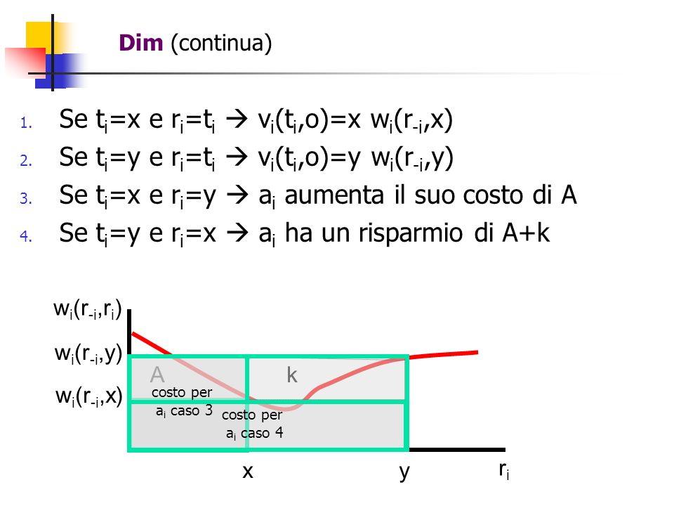 1. Se t i =x e r i =t i v i (t i,o)=x w i (r -i,x) 2.