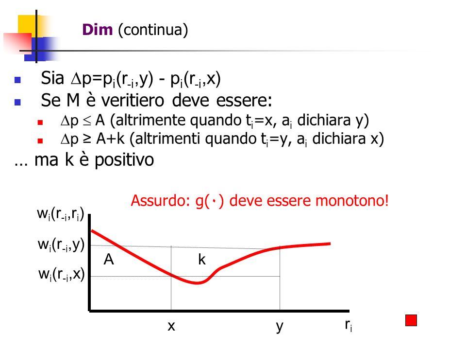 Sia p=p i (r -i,y) - p i (r -i,x) Se M è veritiero deve essere: p A (altrimente quando t i =x, a i dichiara y) p A+k (altrimenti quando t i =y, a i dichiara x) … ma k è positivo Ak xy w i (r -i,y) w i (r -i,x) w i (r -i,r i ) riri Dim (continua) Assurdo: g( ٠ ) deve essere monotono!