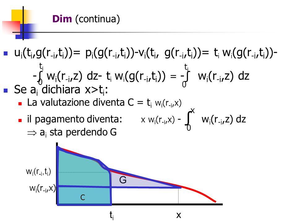 u i (t i,g(r -i,t i ))= p i (g(r -i,t i ))-v i (t i, g(r -i,t i ))= t i w i (g(r -i,t i ))- - w i (r -i,z) dz- t i w i (g(r -i,t i )) = - w i (r -i,z) dz Se a i dichiara x>t i : La valutazione diventa C = t i w i (r -i,x) il pagamento diventa: x w i (r -i,x) - w i (r -i,z) dz a i sta perdendo G Dim (continua) titi w i (r -i,t i ) x w i (r -i,x) G 0 titi C 0 x 0 titi