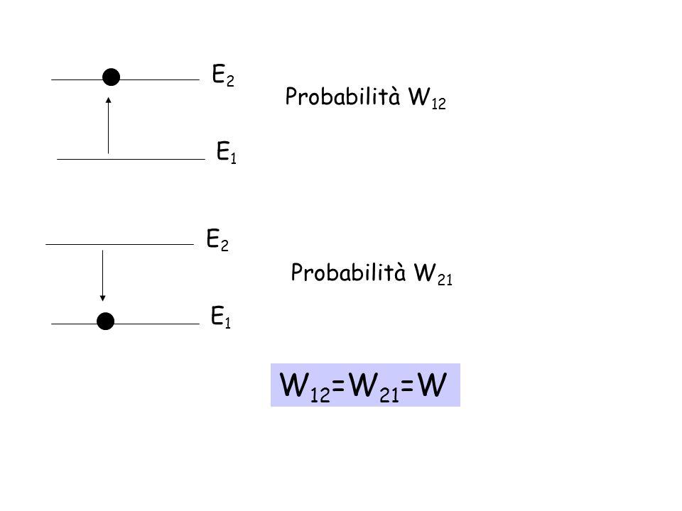 E1E1 E2E2 E1E1 E2E2 Probabilità W 12 Probabilità W 21 W 12 =W 21 =W
