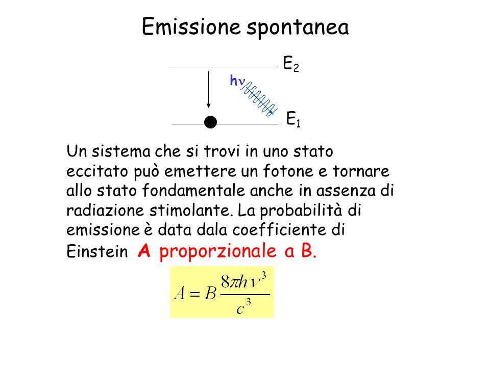 Emissione spontanea E1E1 E2E2 h Un sistema che si trovi in uno stato eccitato può emettere un fotone e tornare allo stato fondamentale anche in assenz