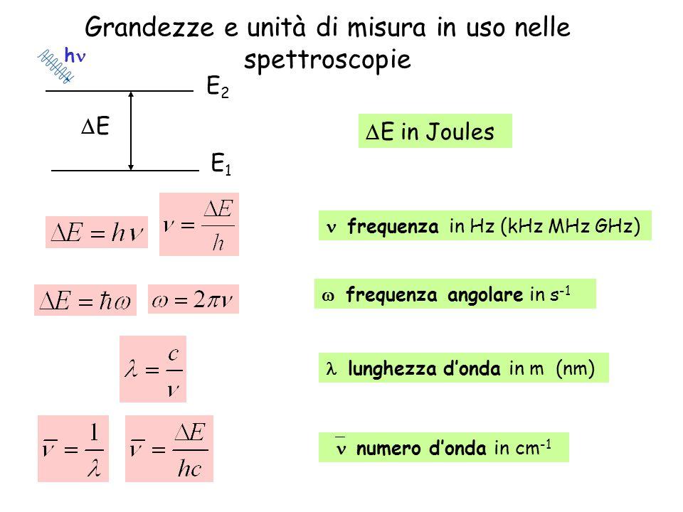Grandezze e unità di misura in uso nelle spettroscopie E1E1 E2E2 E h E in Joules frequenza in Hz (kHz MHz GHz) frequenza angolare in s -1 lunghezza do