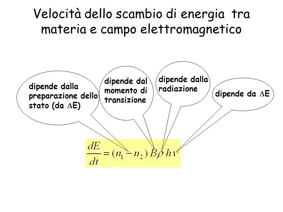 Velocità dello scambio di energia tra materia e campo elettromagnetico dipende da E dipende dalla radiazione dipende dal momento di transizione dipend