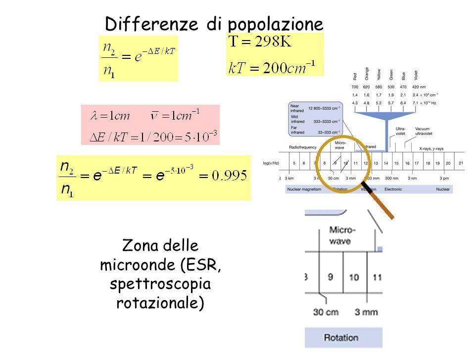 Differenze di popolazione Zona delle microonde (ESR, spettroscopia rotazionale)