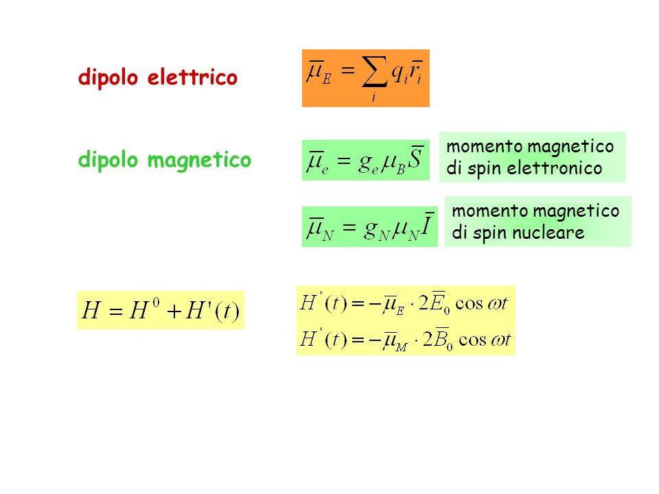 dipolo elettrico dipolo magnetico momento magnetico di spin elettronico momento magnetico di spin nucleare