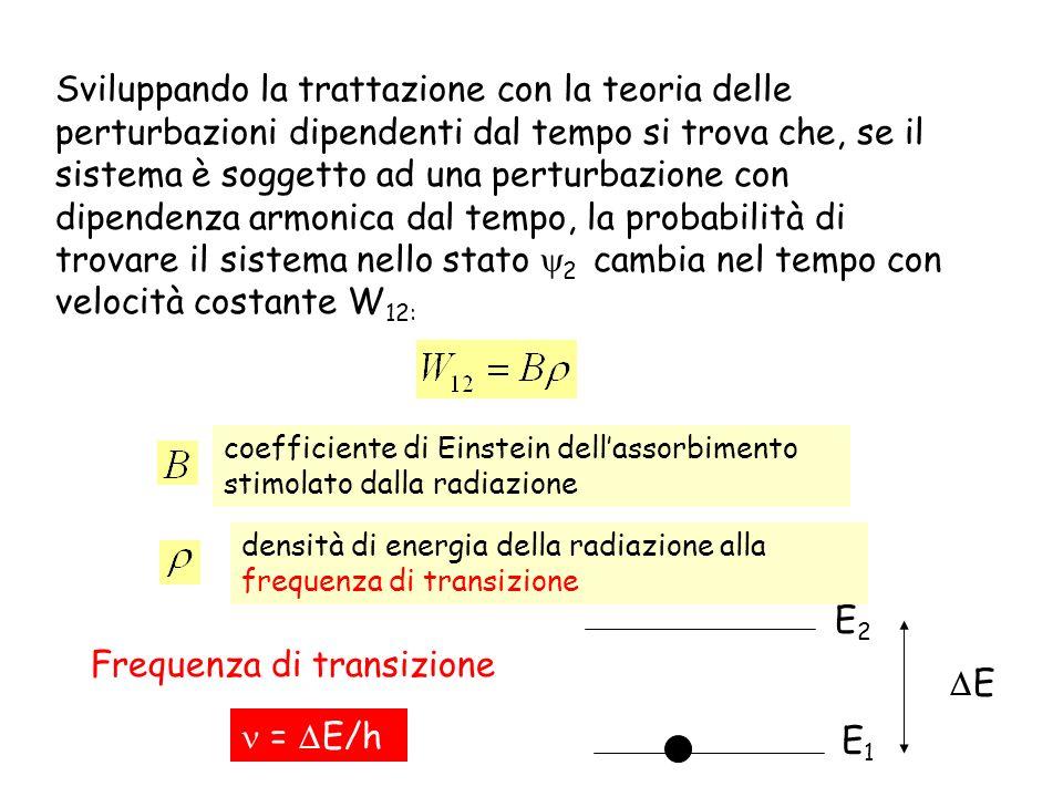 Velocità dello scambio di energia tra materia e campo elettromagnetico dipende da E dipende dalla radiazione dipende dal momento di transizione dipende dalla preparazione dello stato (da E)