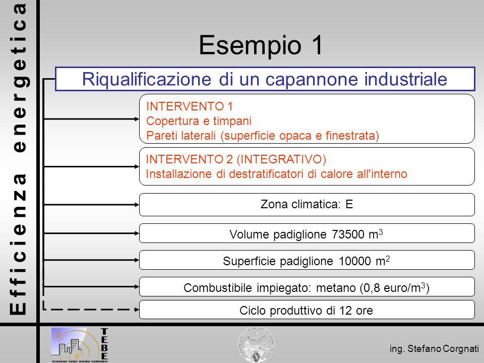 Efficienza energetica ing. Stefano Corgnati Esempio 1 Riqualificazione di un capannone industriale Zona climatica: E INTERVENTO 2 (INTEGRATIVO) Instal