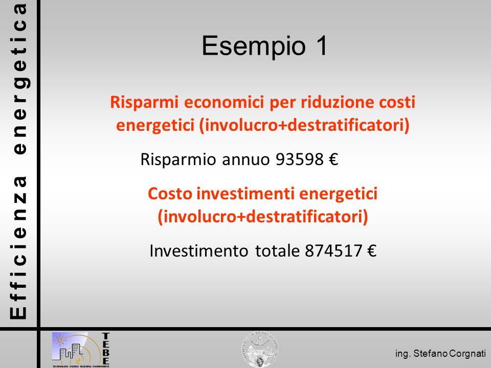 Efficienza energetica ing. Stefano Corgnati Esempio 1 Risparmi economici per riduzione costi energetici (involucro+destratificatori) Risparmio annuo 9