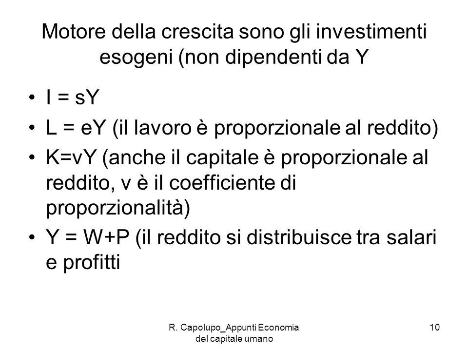 R. Capolupo_Appunti Economia del capitale umano 10 Motore della crescita sono gli investimenti esogeni (non dipendenti da Y I = sY L = eY (il lavoro è