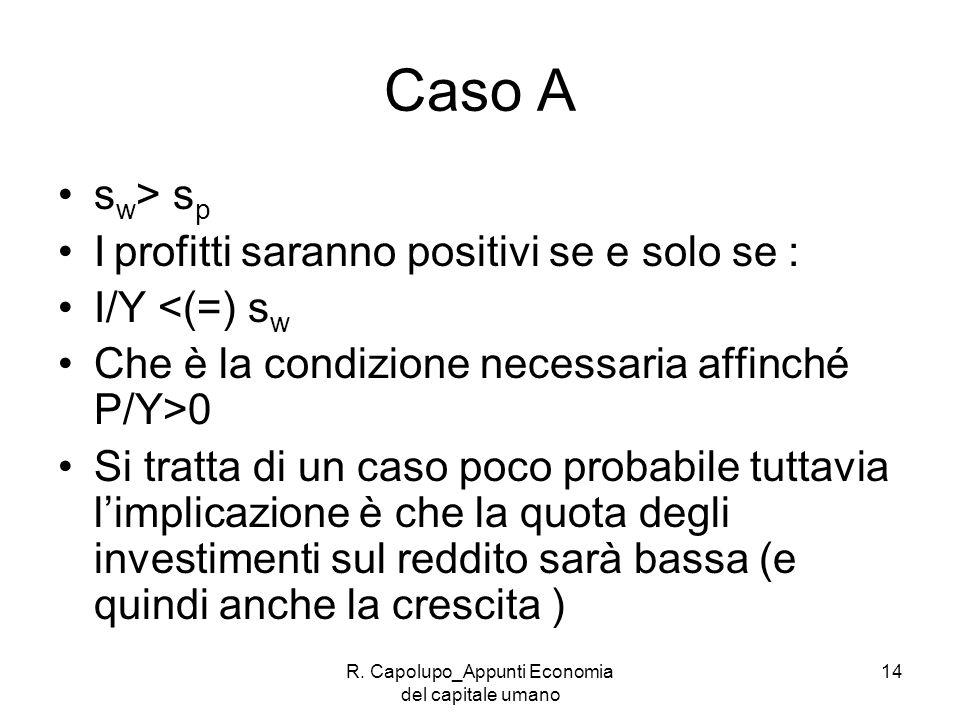 R. Capolupo_Appunti Economia del capitale umano 14 Caso A s w > s p I profitti saranno positivi se e solo se : I/Y <(=) s w Che è la condizione necess