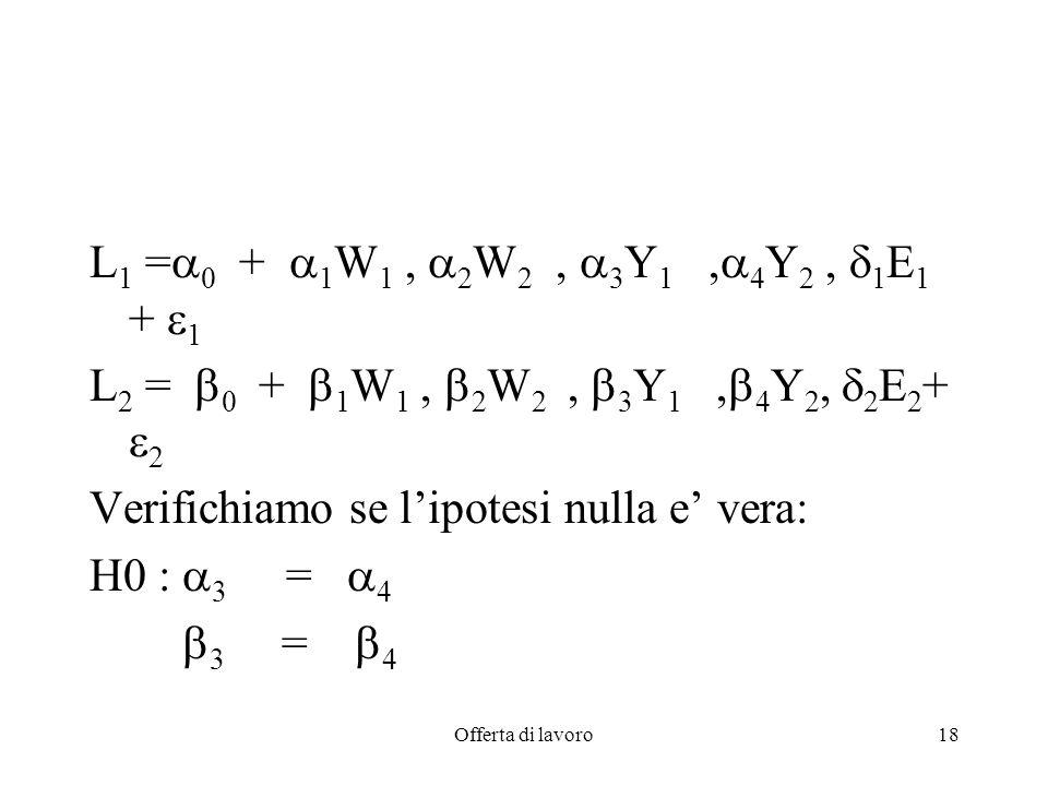 Offerta di lavoro18 L 1 = 0 + 1 W 1, 2 W 2, 3 Y 1, 4 Y 2, 1 E 1 + 1 L 2 = 0 + 1 W 1, 2 W 2, 3 Y 1, 4 Y 2, 2 E 2 + 2 Verifichiamo se lipotesi nulla e v