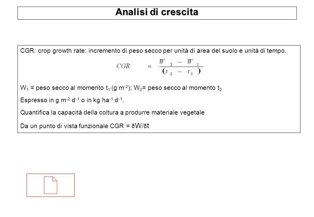 CGR: crop growth rate: incremento di peso secco per unità di area del suolo e unità di tempo.