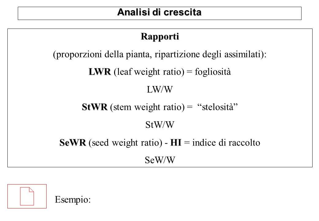 Analisi di crescita Rapporti (proporzioni della pianta, ripartizione degli assimilati): LWR LWR (leaf weight ratio) = fogliosità LW/W StWR StWR (stem weight ratio) = stelosità StW/W SeWR SeWR (seed weight ratio) - HI = indice di raccolto SeW/W Esempio: