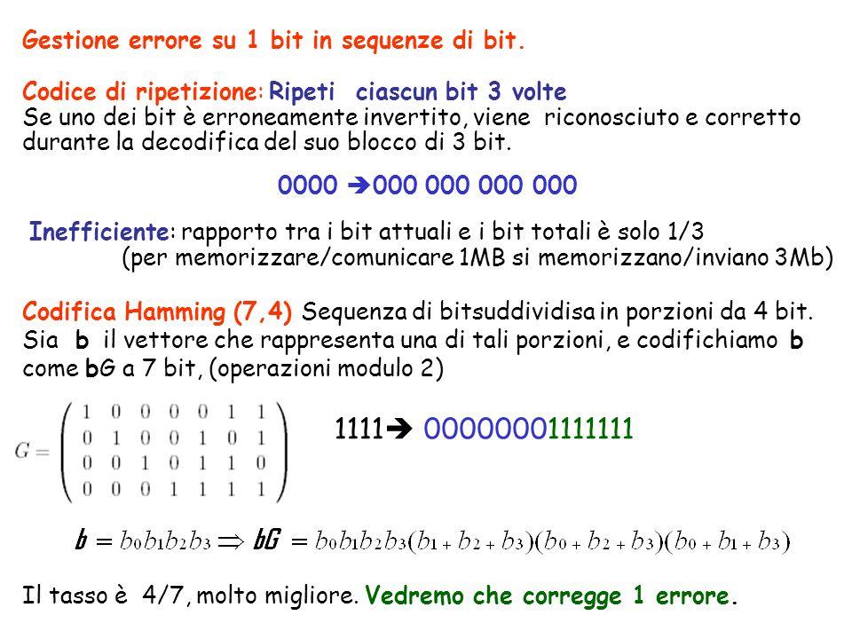 Lemma Dato codice lineare C w (C)= min numero colonne linearmente dipendenti di H Per codici di Hamming il peso minimo di una parola è 3: Tutte colonne non nulle min num colonne l.d.