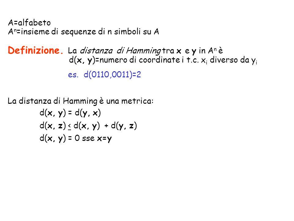 Lemma Dato codice lineare C, w (C) = d(C) Dim.