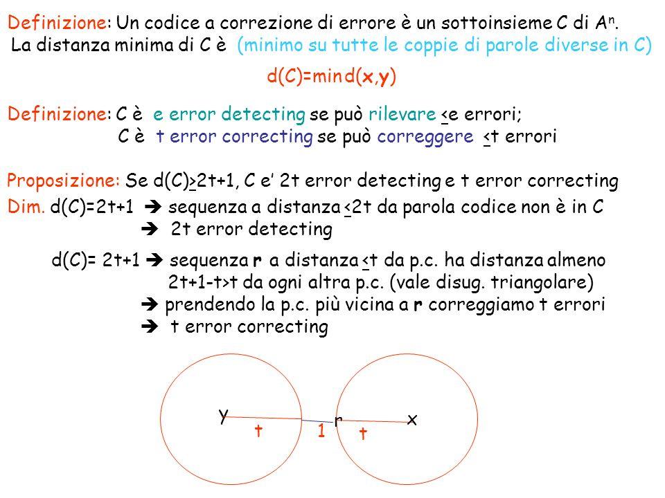 Parametri: q = |A| n = lunghezza delle parole codice k = lunghezza del messaggio (lunghezza pre-codifica) = log q |C| d = d(C) Si vuole: valori grandi di k e d, e valori piccoli di n.