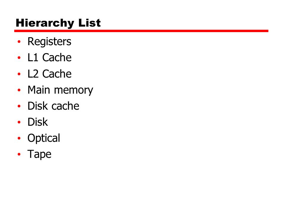 Hierarchy List Registers L1 Cache L2 Cache Main memory Disk cache Disk Optical Tape