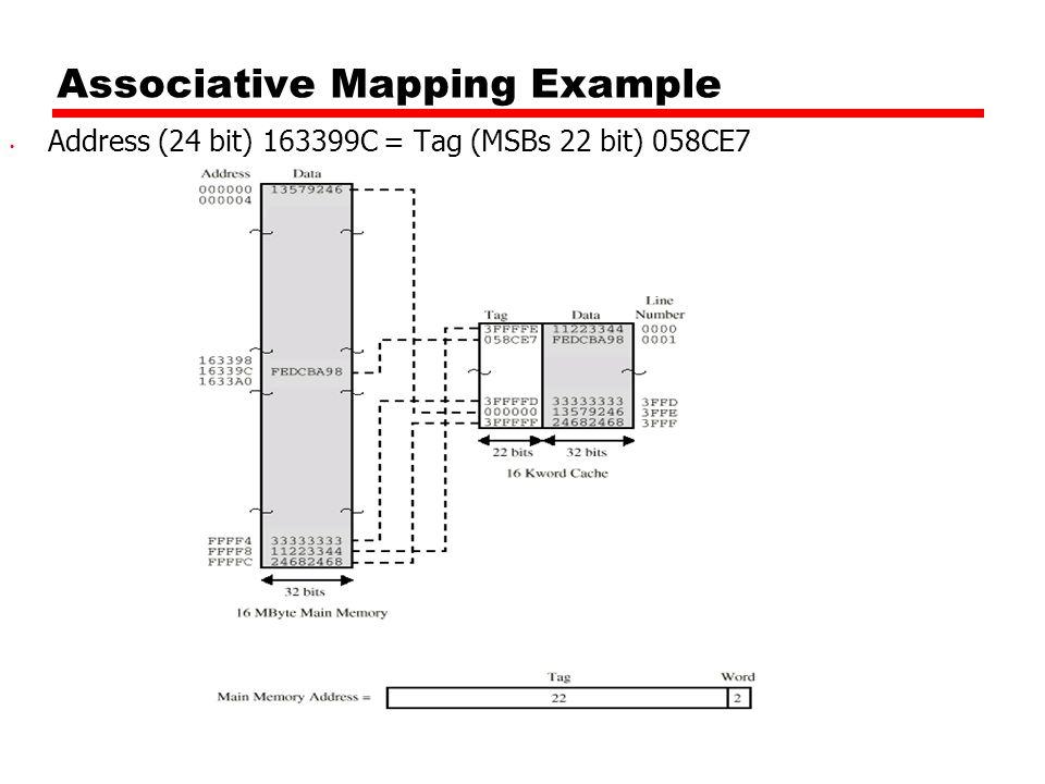 Associative Mapping Example Address (24 bit) 163399C = Tag (MSBs 22 bit) 058CE7
