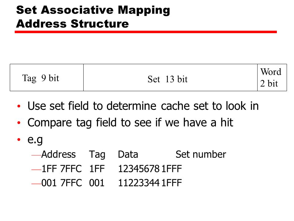 Set Associative Mapping Address Structure Use set field to determine cache set to look in Compare tag field to see if we have a hit e.g AddressTagData