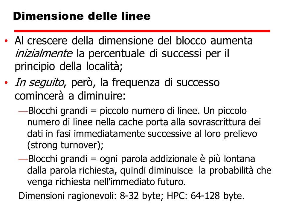 Dimensione delle linee Al crescere della dimensione del blocco aumenta inizialmente la percentuale di successi per il principio della località; In seg