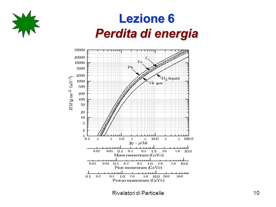 Rivelatori di Particelle10 Lezione 6 Perdita di energia