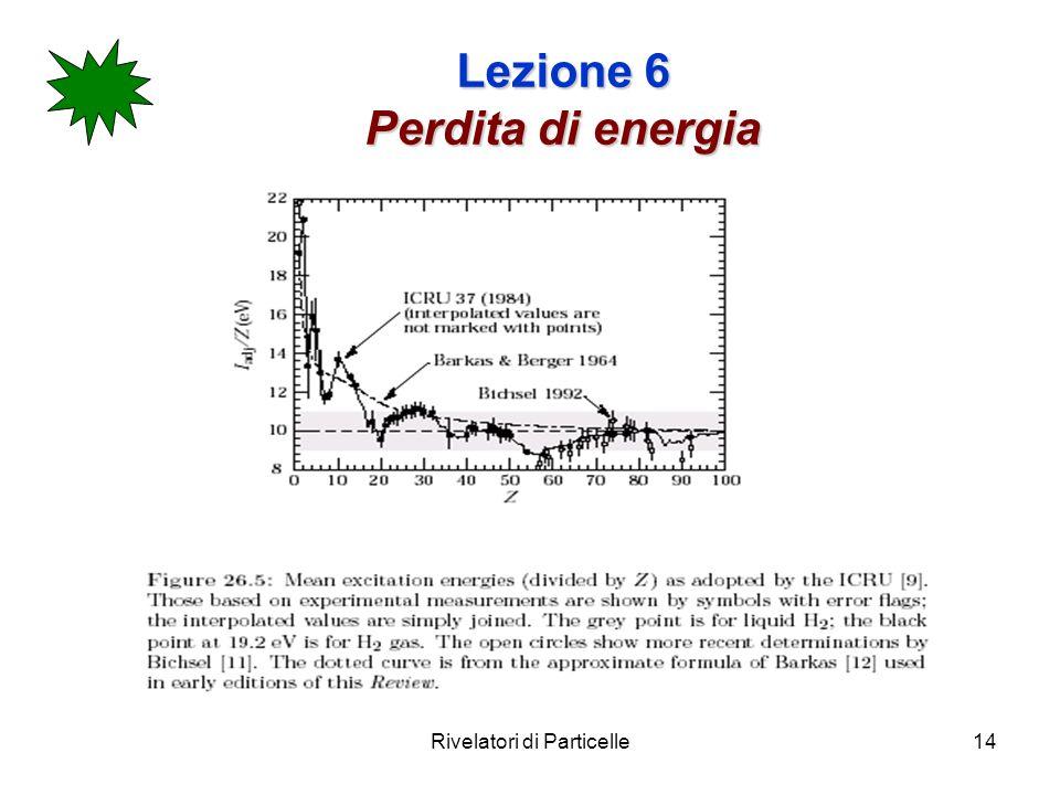 Rivelatori di Particelle14 Lezione 6 Perdita di energia