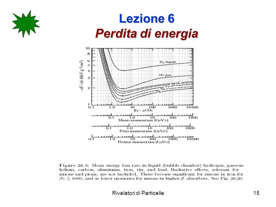 Rivelatori di Particelle15 Lezione 6 Perdita di energia
