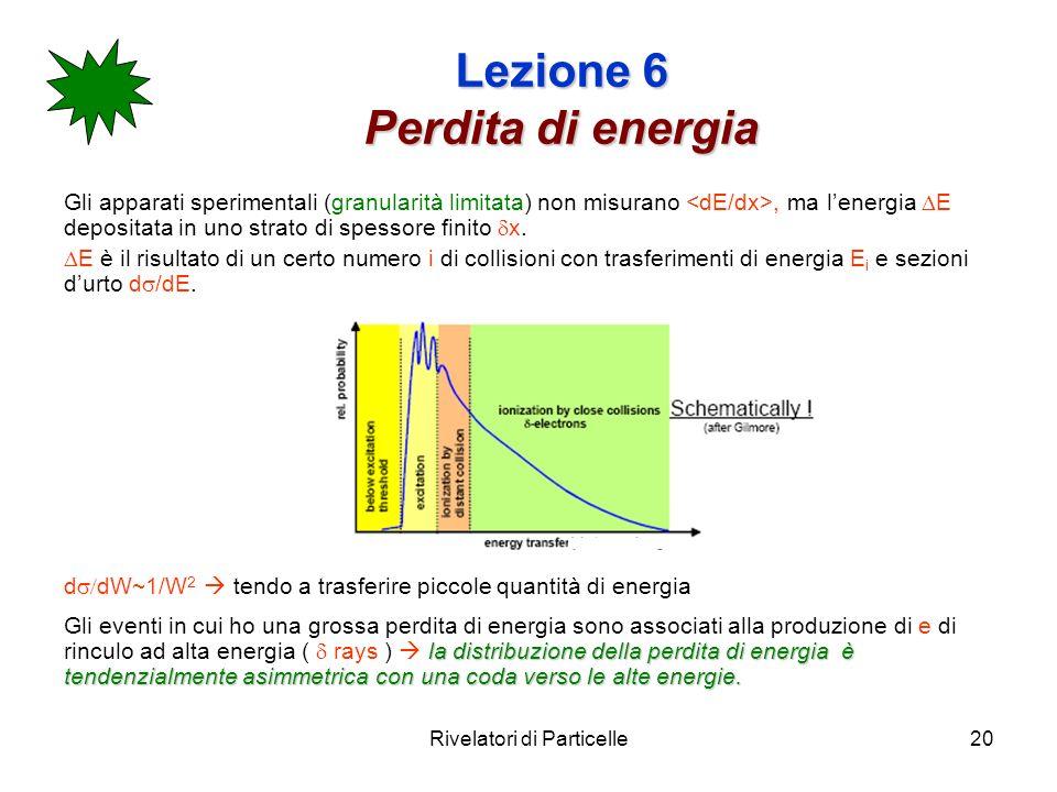 Rivelatori di Particelle20 Lezione 6 Perdita di energia Gli apparati sperimentali (granularità limitata) non misurano, ma lenergia E depositata in uno