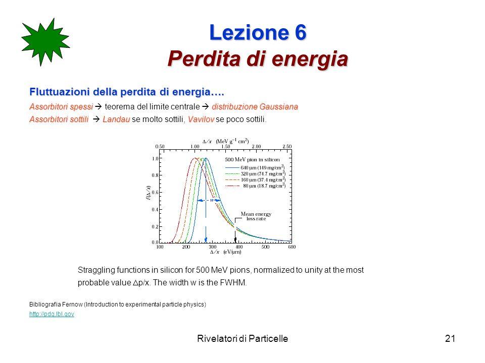 Rivelatori di Particelle21 Lezione 6 Perdita di energia Fluttuazioni della perdita di energia…. Assorbitori spessidistribuzione Gaussiana Assorbitori