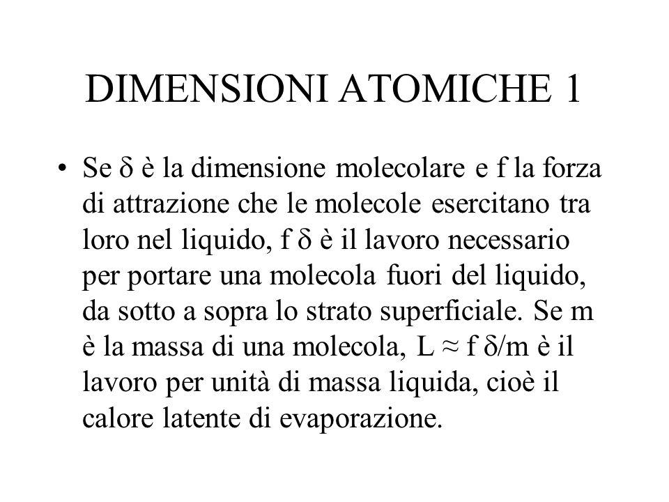 DIMENSIONI ATOMICHE 1 Se è la dimensione molecolare e f la forza di attrazione che le molecole esercitano tra loro nel liquido, f è il lavoro necessar