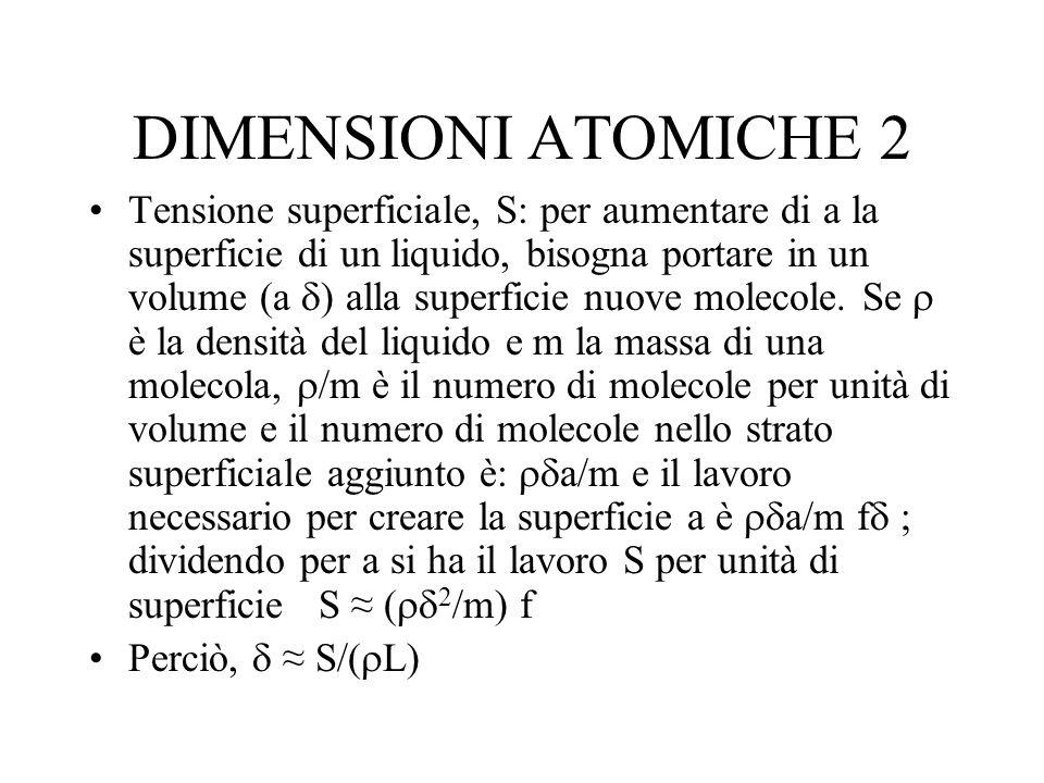 DIMENSIONI ATOMICHE 2 Tensione superficiale, S: per aumentare di a la superficie di un liquido, bisogna portare in un volume (a ) alla superficie nuov