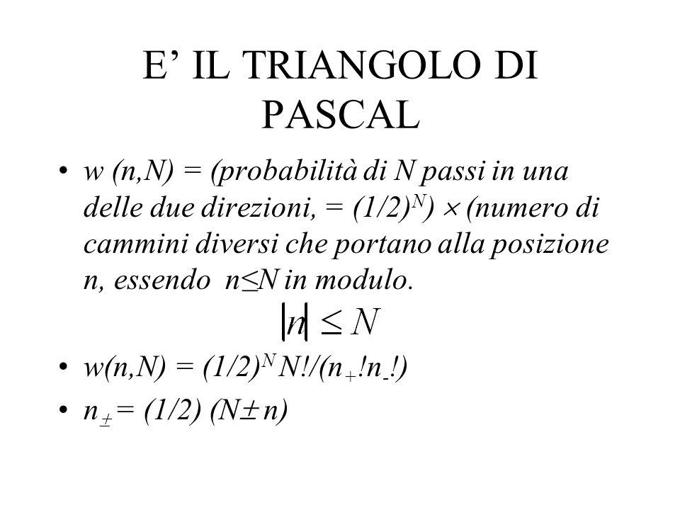 EQUAZIONE DEL MOTO DELLUBRIACO w(n,N) = 1/2[w(n-1, N-1) + w(n+1, N-1)] Viene involontariamente in aiuto proprio Fourier: infatti, se F(, N) = n e i n w(n,N), allora: F(, N) = (cos ) N F(, 0) Ma poiché w(n,0) n0 F(, 0)=1, sicché w(n,N) = (1/2 0 2 e -i n (cos ) N d