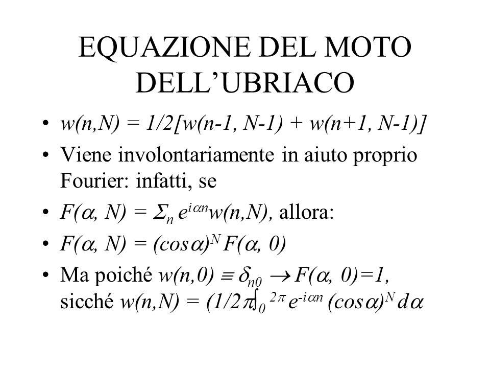 FORMULE Il calcolo dellintegrale dà esattamente: w(n,N) = (1/2) N N!/(n + !n - !) n = (1/2) (N n) come avevamo anunciato; ma permette di fare approssimazioni semplicissime: se N, (cos ) N exp (-N 2 /2) e si comporta gaussianamente per 0,, 2