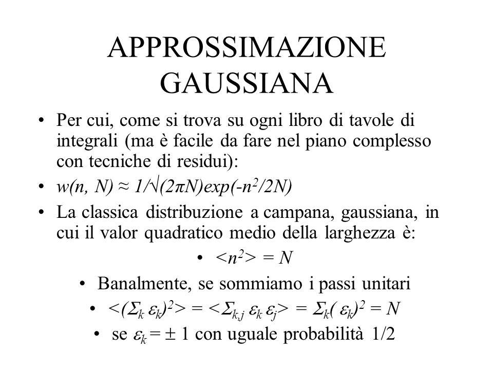 APPROSSIMAZIONE GAUSSIANA Per cui, come si trova su ogni libro di tavole di integrali (ma è facile da fare nel piano complesso con tecniche di residui