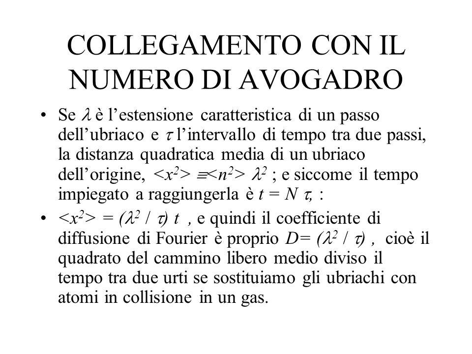 FINALMENTE Chiamiamo il diametro di una molecola; allora π 2 n = 1, dove n è il numero di atomi per unità di volume; siccome poi è determinato dalla velocità quadratica media c = degli atomi perché c =, si ha infine che D= ( 2 / ) = c/ π 2.