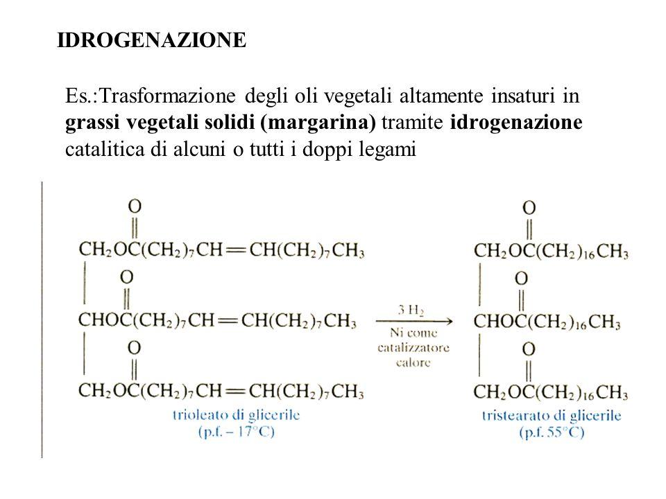 IDROGENAZIONE Es.:Trasformazione degli oli vegetali altamente insaturi in grassi vegetali solidi (margarina) tramite idrogenazione catalitica di alcuni o tutti i doppi legami