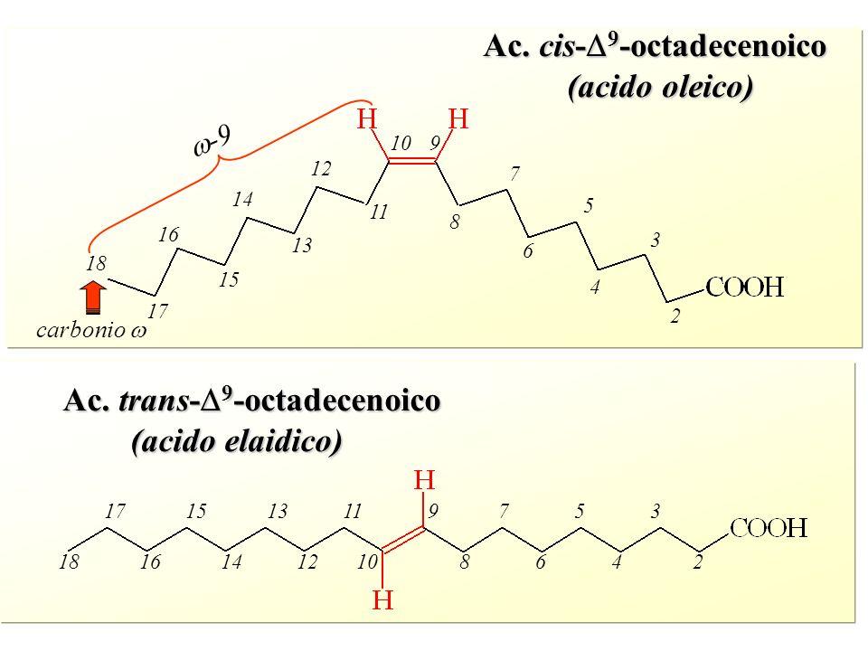 -9 2 4 6 8 3 5 7 910 11 13 15 17 12 14 16 18 carbonio Ac. cis- 9 -octadecenoico (acido oleico) (acido oleico) 18 16 14 12 10 8 6 4 2 17 15 13 11 9 7 5
