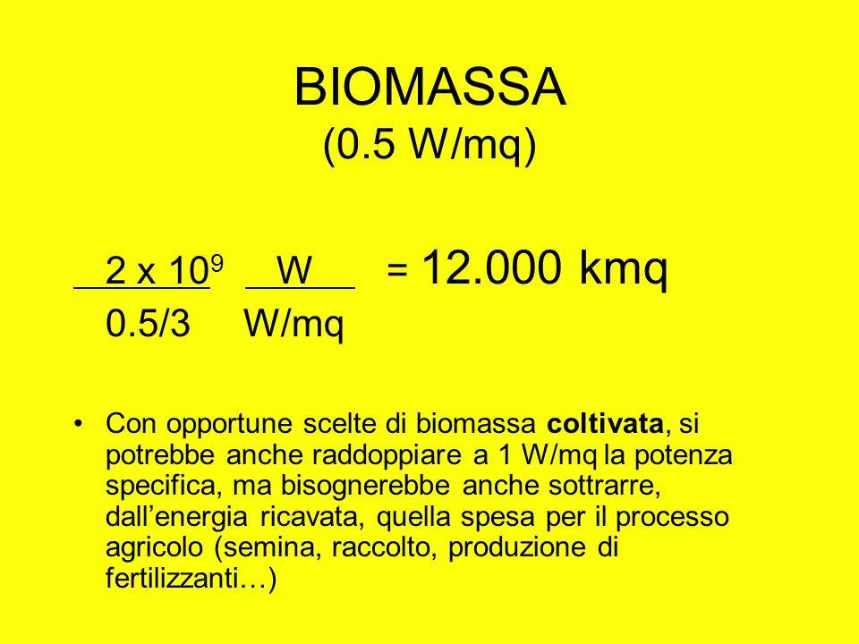 BIOMASSA (0.5 W/mq) 2 x 10 9 W = 12.000 kmq 0.5/3 W/mq Con opportune scelte di biomassa coltivata, si potrebbe anche raddoppiare a 1 W/mq la potenza specifica, ma bisognerebbe anche sottrarre, dallenergia ricavata, quella spesa per il processo agricolo (semina, raccolto, produzione di fertilizzanti…)