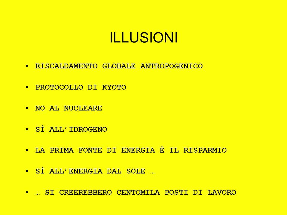 ALCUNI DATI Consumo elettrico italiano annuo: 350x10 9 kWh pari ad una potenza assorbita di 40x10 9 W = 40x10 6 kW = = 40.000 MW = 40 GW Importazione netta 2003 di e.