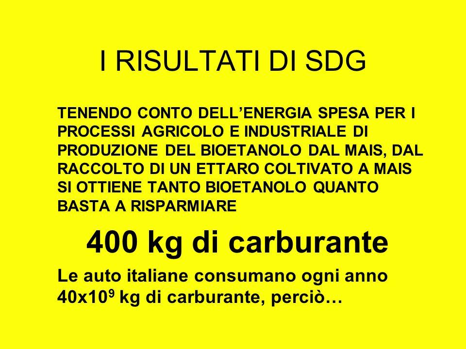 I RISULTATI DI SDG TENENDO CONTO DELLENERGIA SPESA PER I PROCESSI AGRICOLO E INDUSTRIALE DI PRODUZIONE DEL BIOETANOLO DAL MAIS, DAL RACCOLTO DI UN ETTARO COLTIVATO A MAIS SI OTTIENE TANTO BIOETANOLO QUANTO BASTA A RISPARMIARE 400 kg di carburante Le auto italiane consumano ogni anno 40x10 9 kg di carburante, perciò…