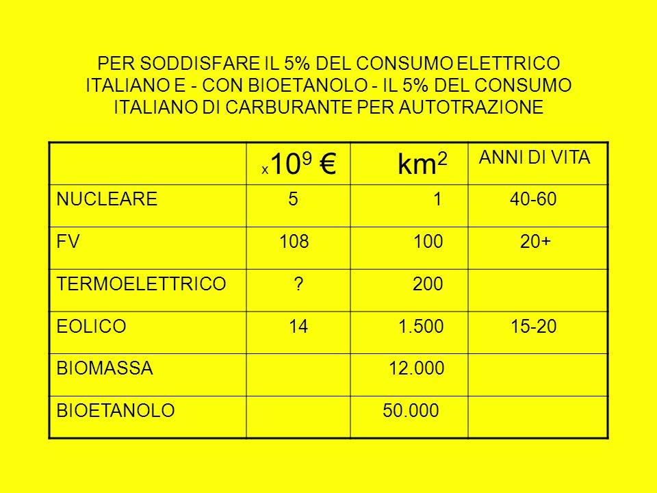 PER SODDISFARE IL 5% DEL CONSUMO ELETTRICO ITALIANO E - CON BIOETANOLO - IL 5% DEL CONSUMO ITALIANO DI CARBURANTE PER AUTOTRAZIONE x 10 9 km 2 ANNI DI