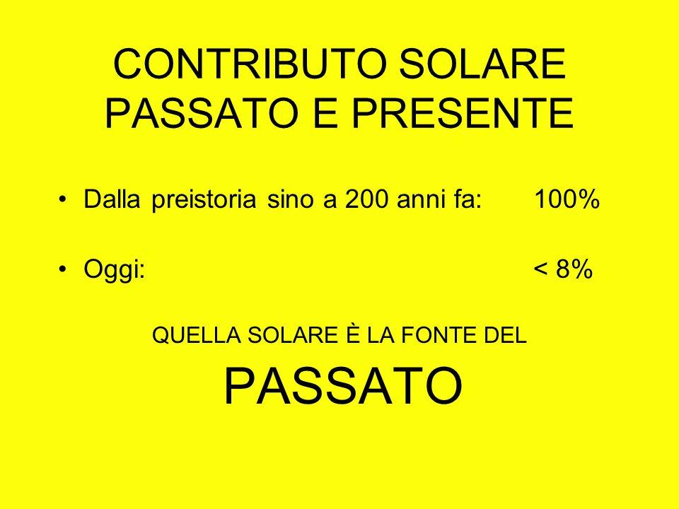 CONTRIBUTO SOLARE PASSATO E PRESENTE Dalla preistoria sino a 200 anni fa:100% Oggi:< 8% QUELLA SOLARE È LA FONTE DEL PASSATO