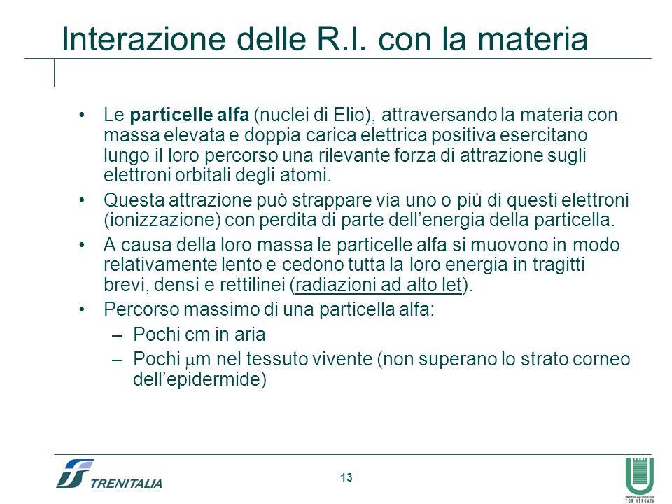 13 Interazione delle R.I. con la materia Le particelle alfa (nuclei di Elio), attraversando la materia con massa elevata e doppia carica elettrica pos
