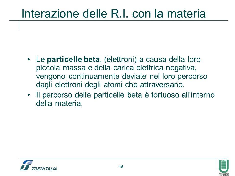 15 Interazione delle R.I. con la materia Le particelle beta, (elettroni) a causa della loro piccola massa e della carica elettrica negativa, vengono c