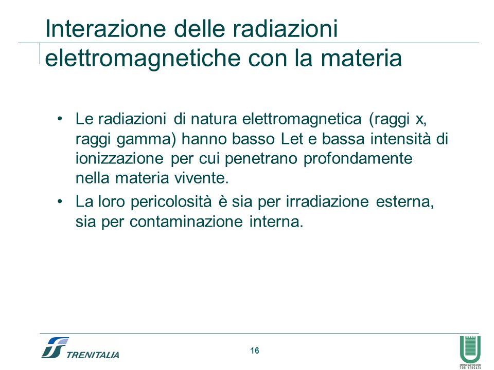 16 Interazione delle radiazioni elettromagnetiche con la materia Le radiazioni di natura elettromagnetica (raggi x, raggi gamma) hanno basso Let e bas